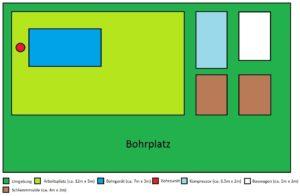 Bohrplatz