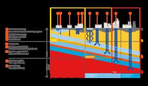 Erdwärme Infografik geothermie.ch