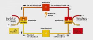 Erdwaerme_Infografik_02